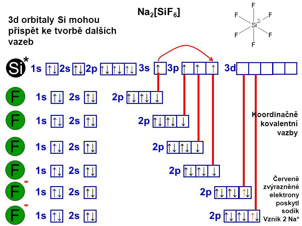 Si F F F F F F * - - Na2[SiF6] 1s ↑↓ 2s ↑↓ 2p ↑↓ ↑↓ ↑↓ 3s ↑ 3p ↑ ↑ ↑
